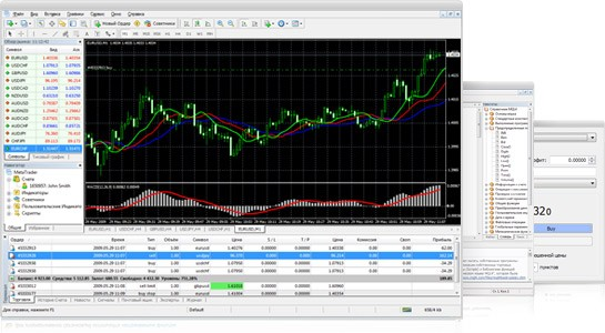 MetaTrader 4 - the most popular client terminal in the world!