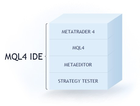 Metaquotes forex