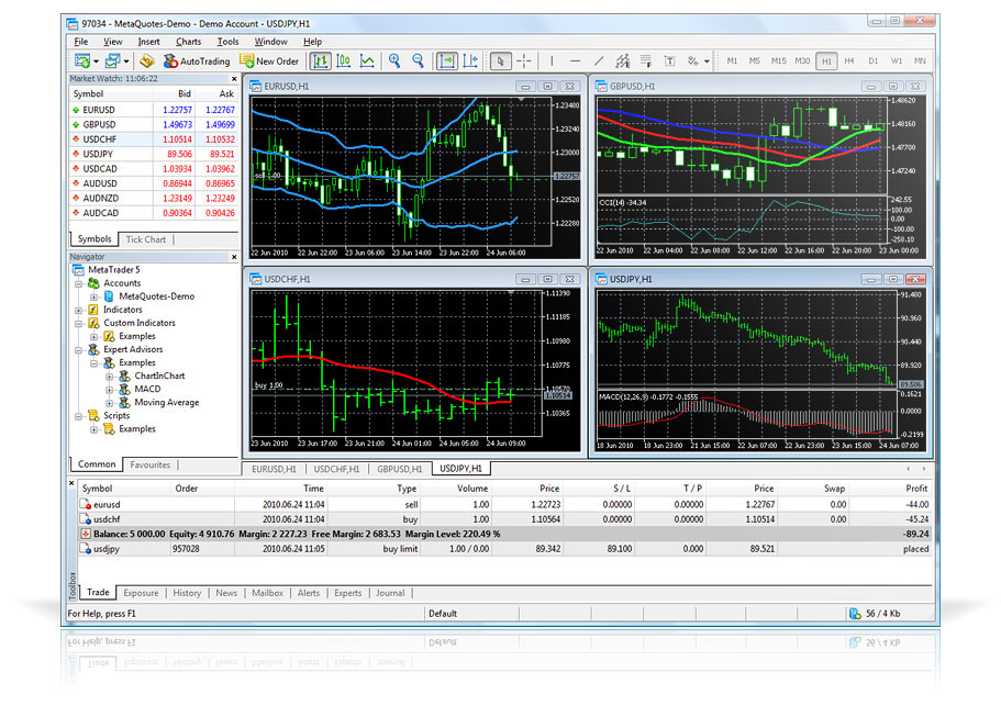 MetaTrader 5 Trading Platform is designed to provide online trading / MetaQuotes Software Corp.