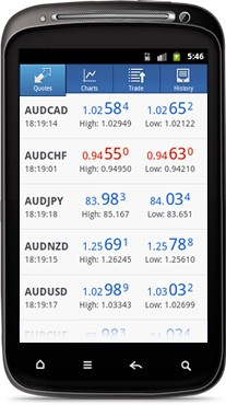 Forex trading demo account app