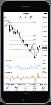 Мобильный трейдинг с MetaTrader 4 для iPhone