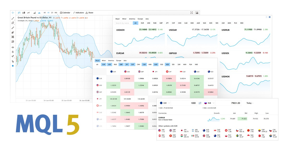 Install trading data widgets and share charts