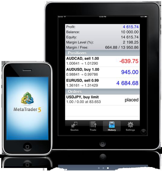 MetaTrader 5 для iPhone