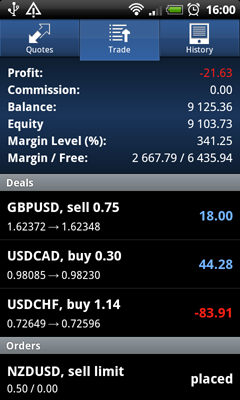 MetaTrader 5 Android: Trades & Orders