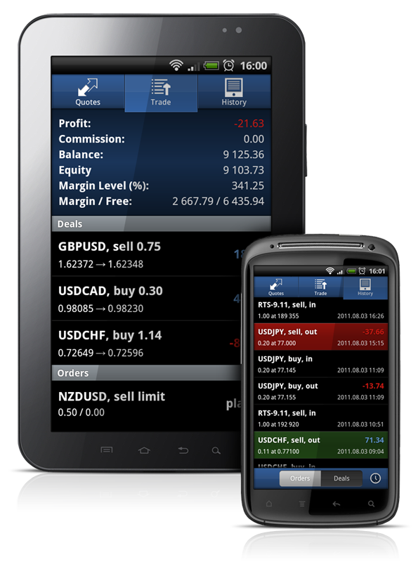 MetaTrader 5 iPhone - Mobile Trading Platform