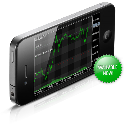 MetaTrader 5 for iPhone With Charts