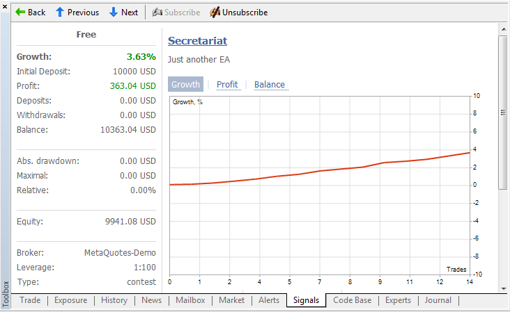 Wine metatrader 5 x 5