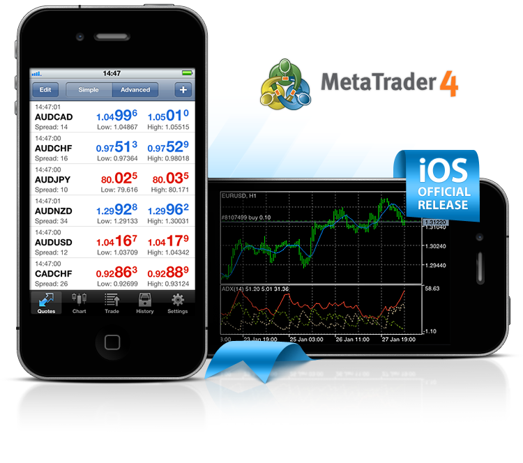 MetaTrader 4 for iPhone Has Been Released! - News