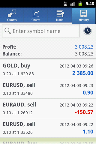 Trading History in MetaTrader 4 for Android