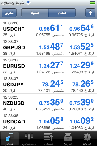 Arabic Language in MetaTrader 4 iPhone