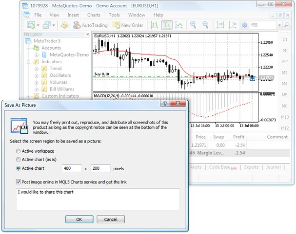Share Screenshots of Charts via MQL5.com