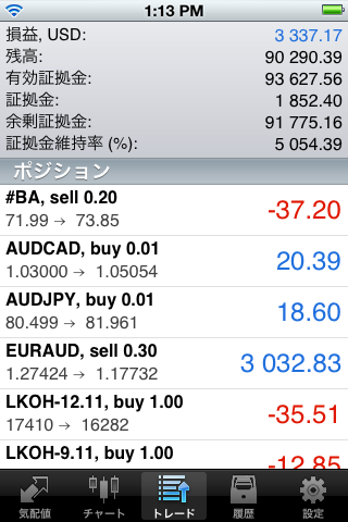 Japanese Language in MetaTrader 5 for iPhone