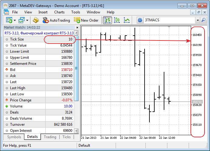 Chart scale is now multiple of the symbol's tick size for the trading symbols having fixed tick size