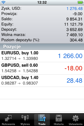 MetaTrader 5 iPhone localization
