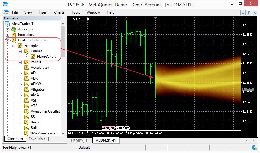 пример демонстрирует возможности построения собcтвенных изображений на чарте средствами MQL5