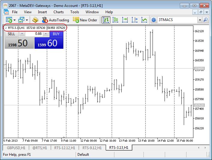 Добавлена панель быстрой торговли с чарта