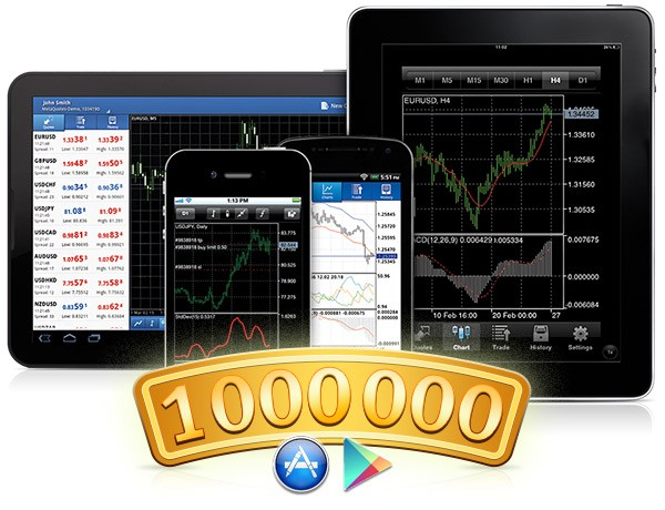 MetaTrader 4 and MetaTrader 5 Mobile Terminals Hit the One Million Users Mark!