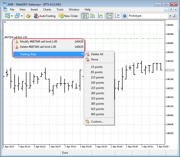 Added the context menu for trading levels on the chart