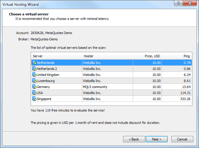 Why Virtual Hosting On The MetaTrader 4 And MetaTrader 5 Is