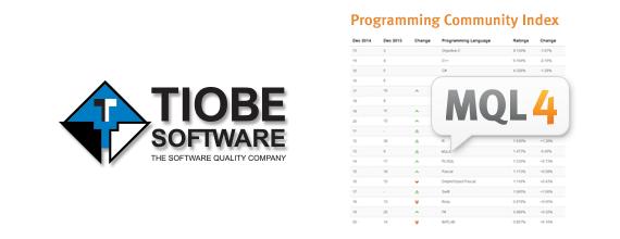 MQL4 вошел в рейтинг самых востребованных языков программирования TIOBE