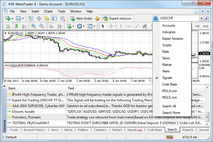 MetaTrader 4 Trading Terminal build 600 with Updated MQL4