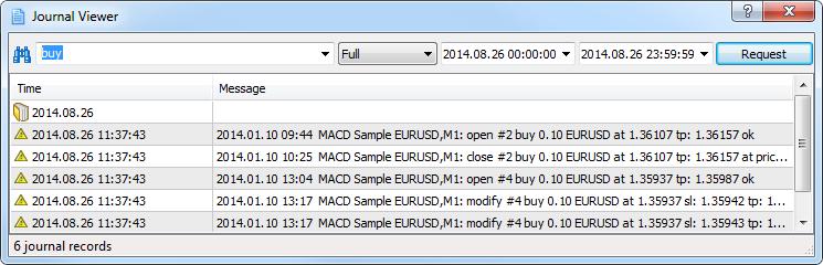 форекс macd sample