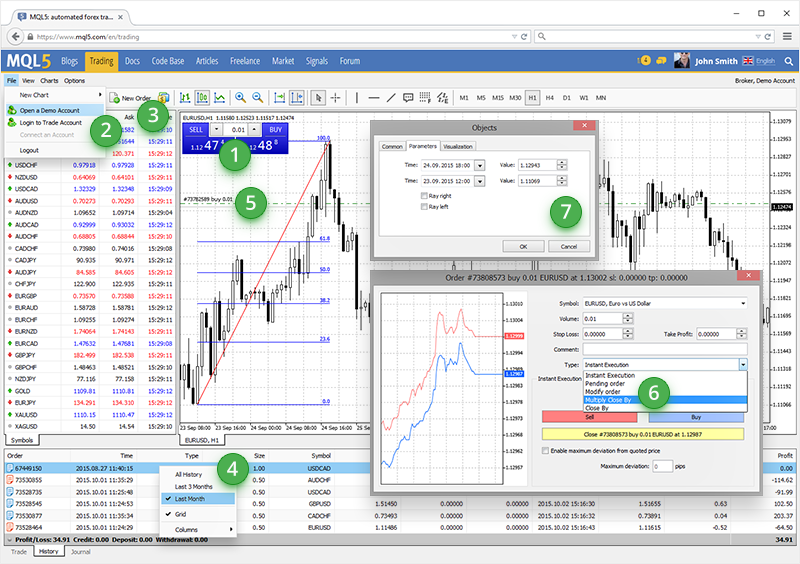 MetaTrader 4 Web Platform Enhanced