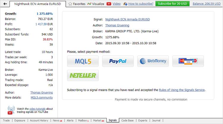 MetaQuotes Software Corp: MetaTrader 4 News