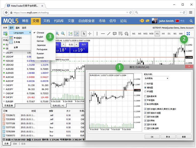 已更新的MetaTrader 4 网络平台:详细的图表设置,7种语言以及全屏模式