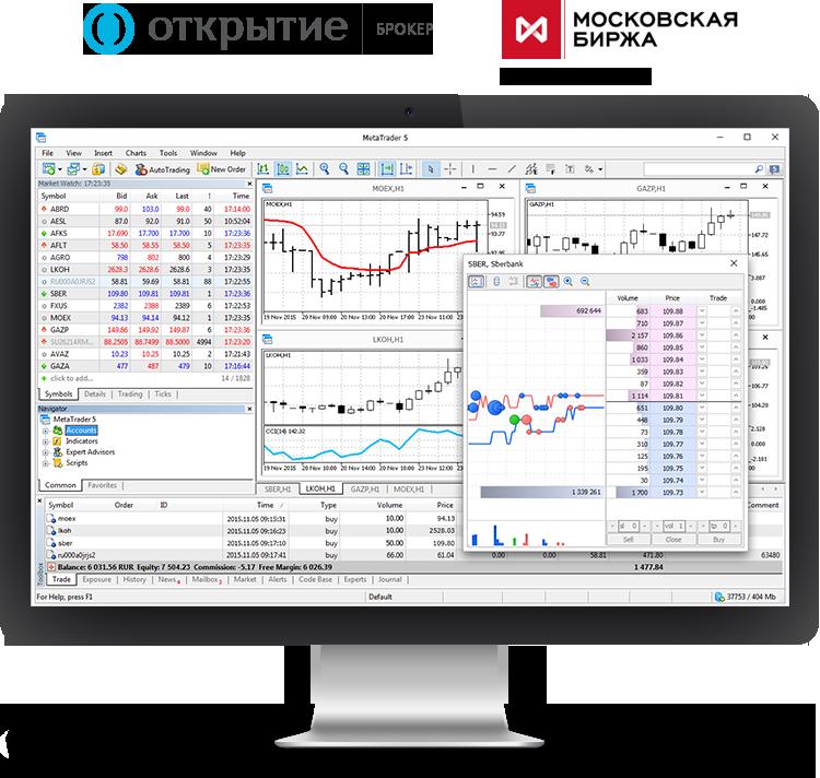 Otkritie交易商在股票和债券市场推出了MetaTrader 5