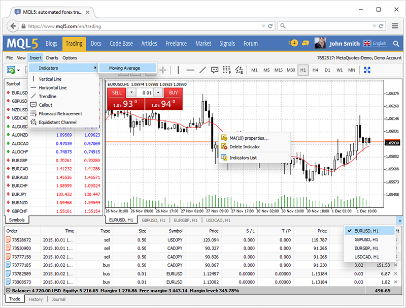 Stock Technical Analysis Tools Metatrader Web – Wanderlust Recruitment