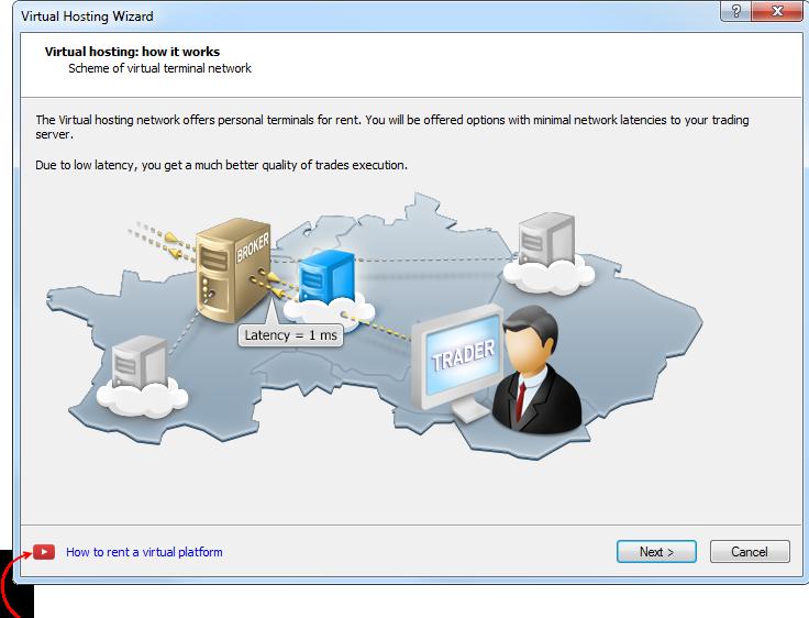 metatrader4 virtual hosting