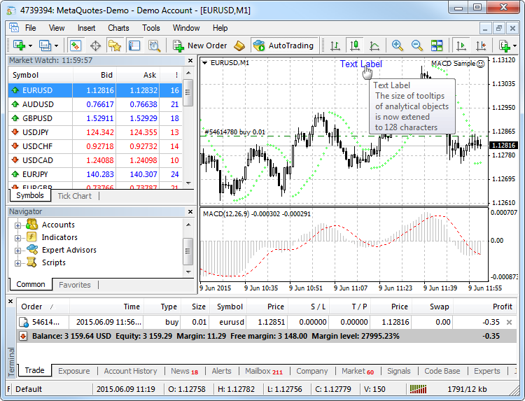 What's new in MetaTrader 4 - Page 2