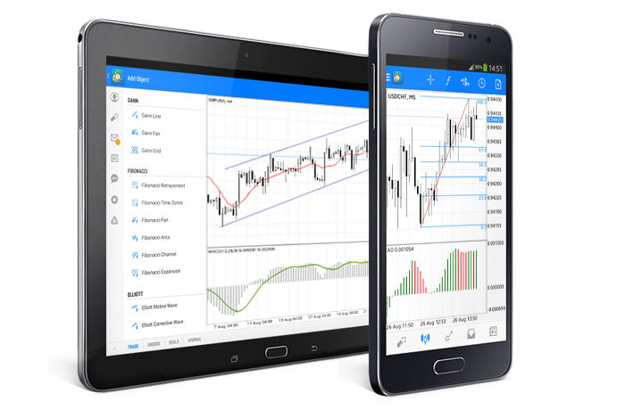 New MetaTrader 5 Android: 24 Analytical Objects and OTP Two-Factor Authentication