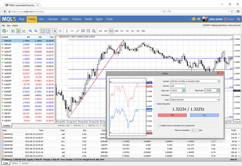 MetaTrader 4 Web Platform Beta Already Available in Your Browser