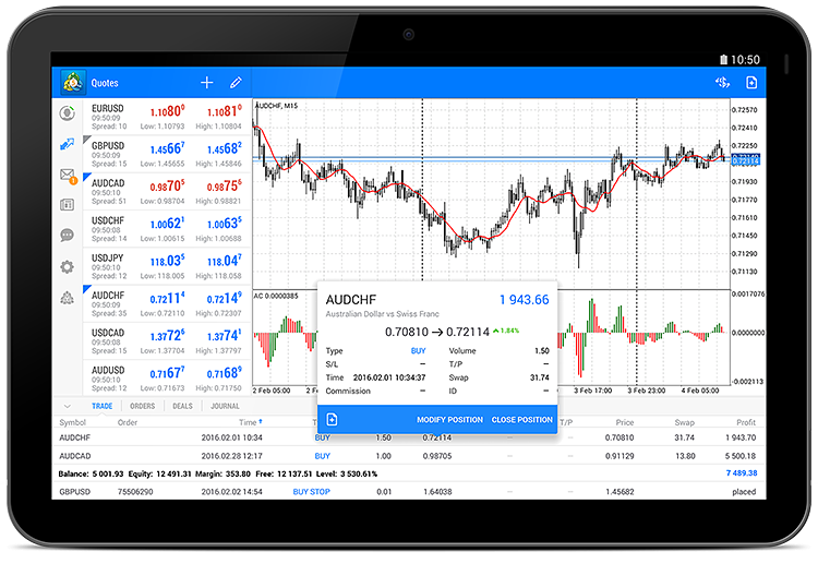 MetaTrader 5 Android build 1224