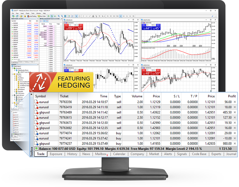 MetaTrader 5 Now Features Hedging Option