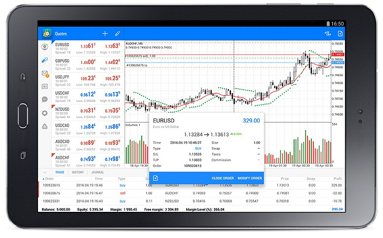MetaTrader 4 Android build 952: detailed information on deals, Ask line on the chart, and improved news management