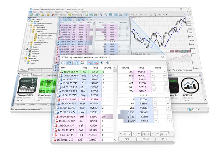 Time & Sales in MetaTrader 5