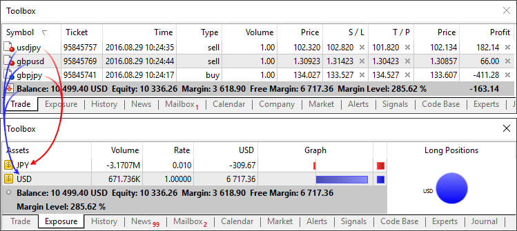 MetaTrader 5 Build 1430: Updated Exposure tab - Release Notes