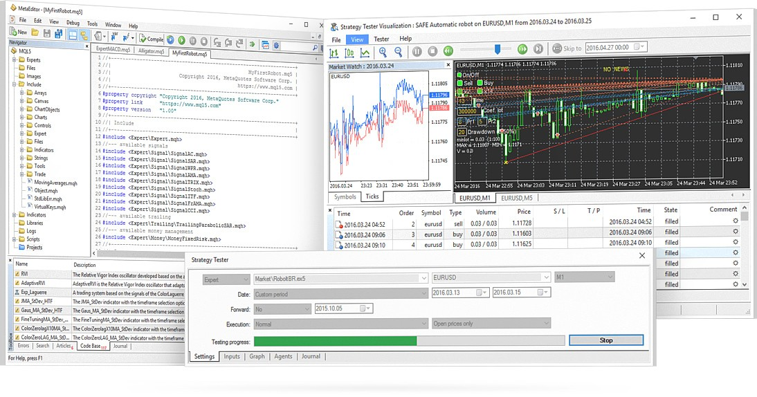 binary options algorithmic trading software