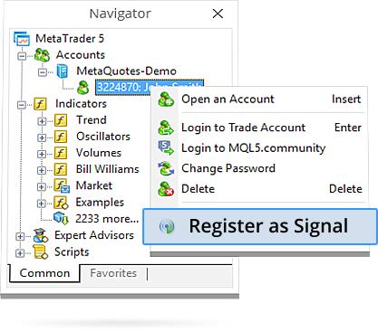 Trading Signals in MetaTrader