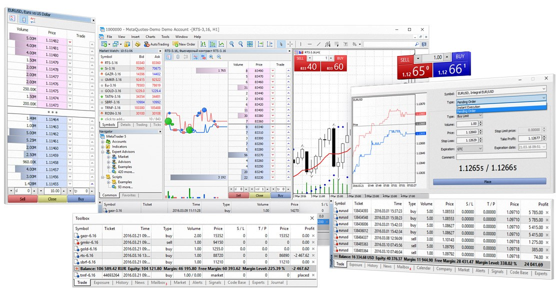 Power stock trading strategies 2.0