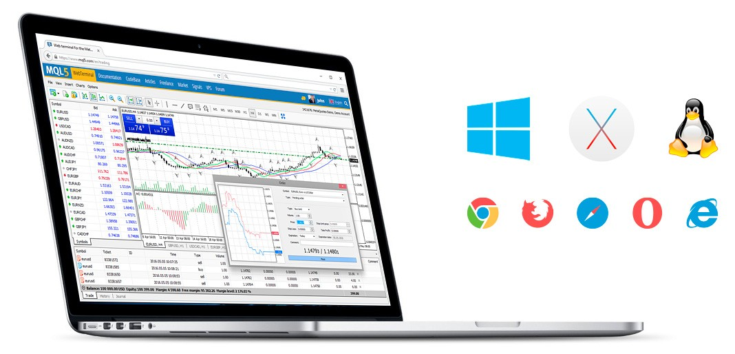Trade In Metatrader 5 Via Your Browser The Beta Version Of