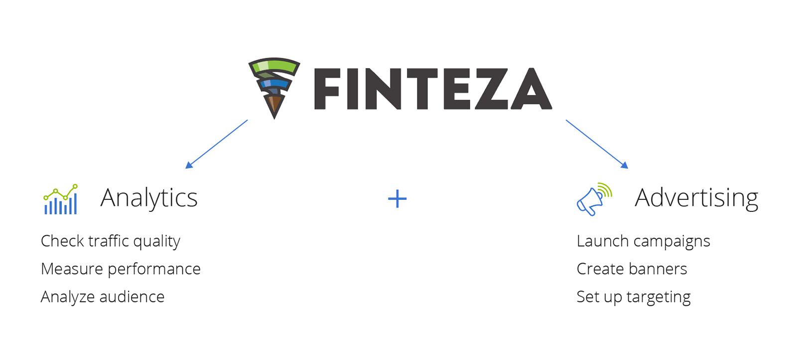 Finteza is an analytical service + advertising engine