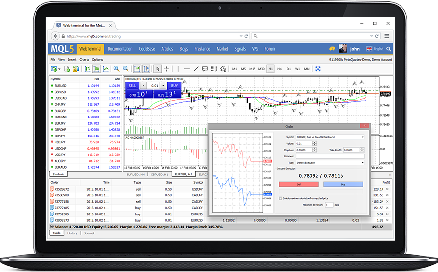 Web trading with MetaTrader 4