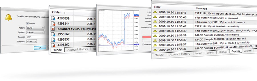 MetaTrader 4 is equipped with an impressive set of advanced trading and analytical features